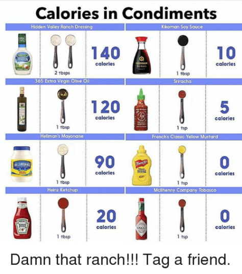 calories-in-condiments-hidden-valley-ranch-dressing-kikoman-soy-sauce-21570808